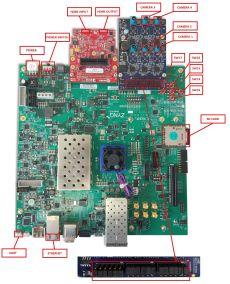 logiADAK Hardware Platform
