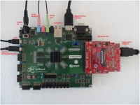 ZedBoard setup that enables quick run of Xylon logicBRICKS Multimedia demos from the SD card